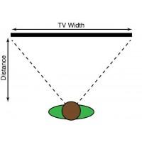 Есть ли преимущество для 4K на 50-дюймовом экране при расстоянии в 2,5 от него?