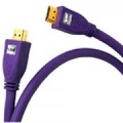 Цифровой и HDMI DVI
